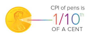 Blog_2018_Cost of Marketing Pens Image